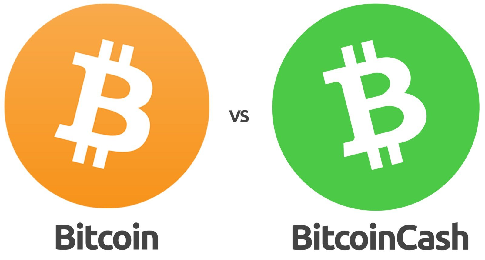 A comparison between Bitcoin and Bitcoin Cash