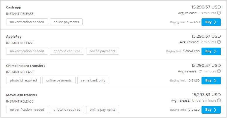 Paxful Payment Methods