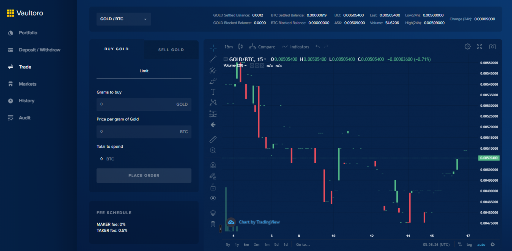 Vaultoro - Trade Dashboard GOLD/BTC