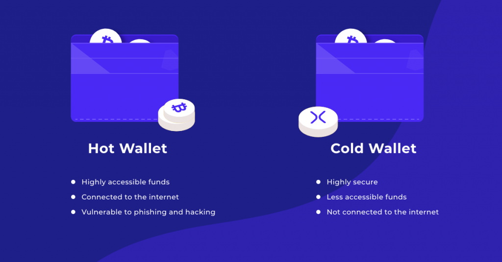 Hot Wallet Vs Cold Wallet