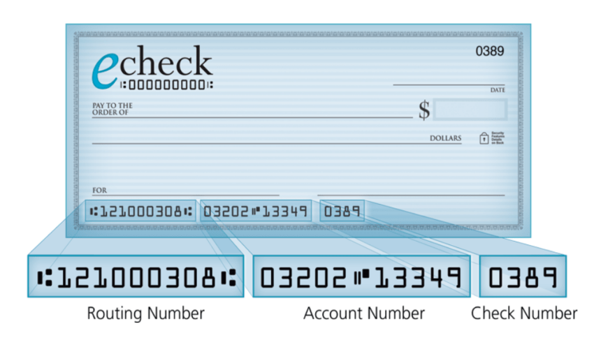 eCheck account and routing number