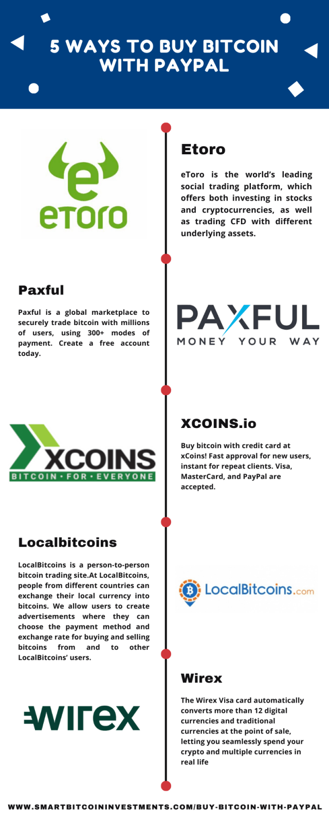 5 Ways To Buy Bitcoin With PayPal Infographic